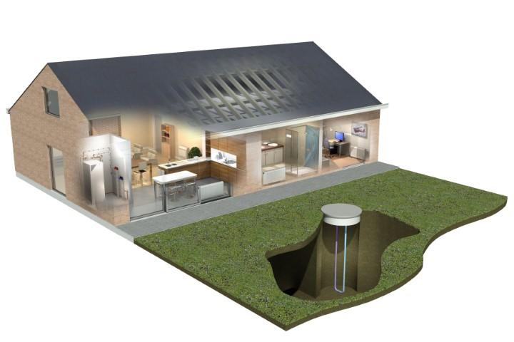 grond-water warmtepomp