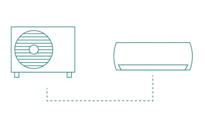 airco - airconditioning