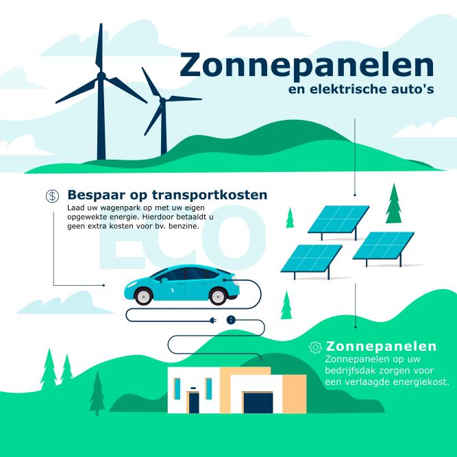 zonnepanelen - elektrische auto