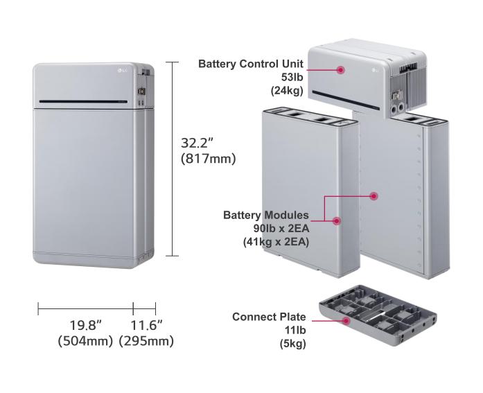 Thuisbatterij specificatie